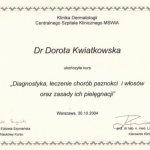 2004 Diagnostyka, leczenie chorób paznokci i włosów oraz zasady ich pielęgnacji