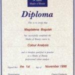 1996 Kurs z analizy kolorystycznej